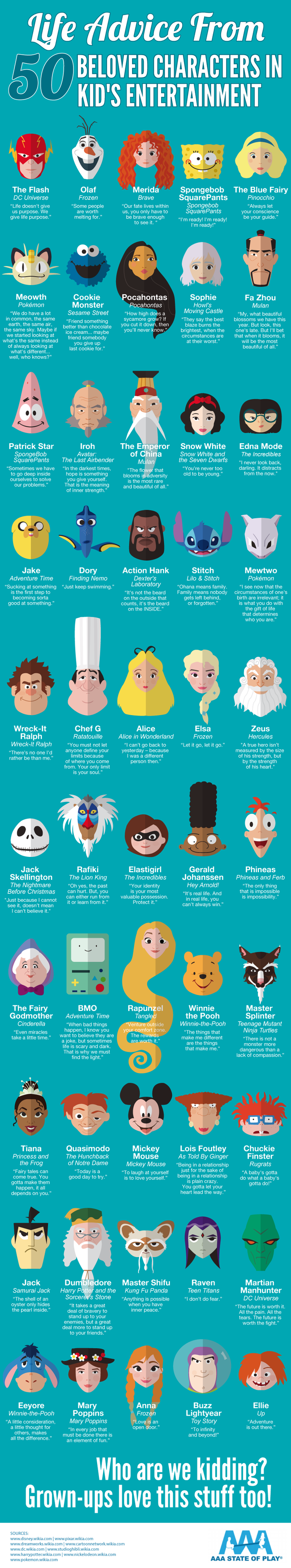 50 Amazing Life Lessons From Cartoon Characters