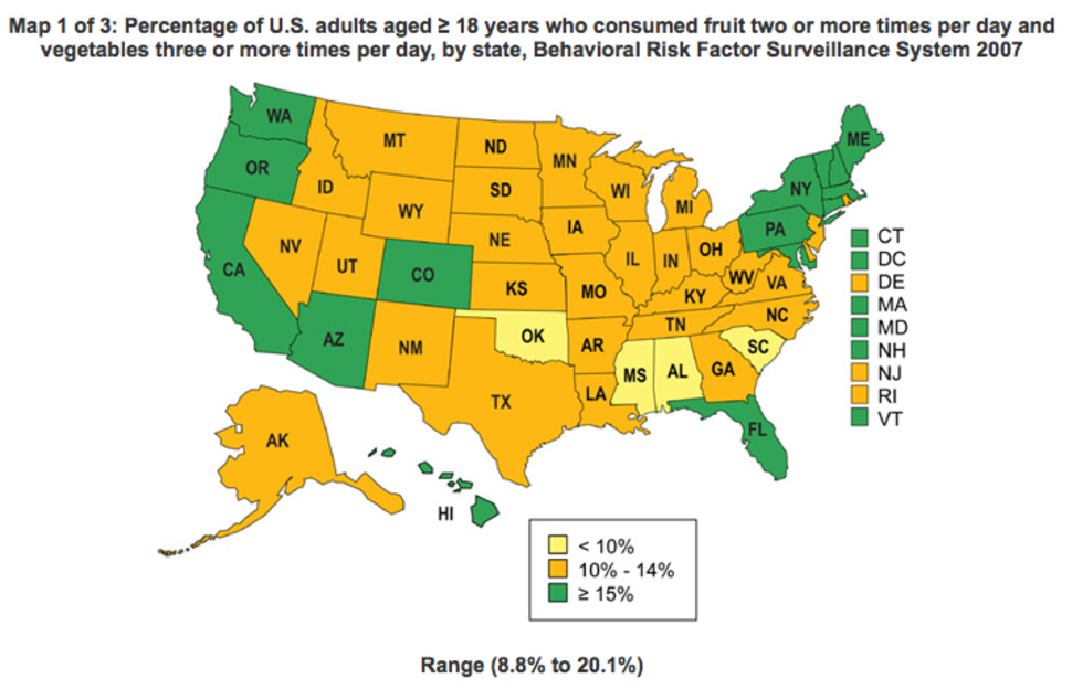 States That Eat The Most Fruits And Vegetables